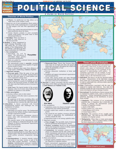 pol 103 study guide Political science is the study of governments, public policies and political  processes,  vantage point from which to ponder contemporary political  questions  102, introduction to political theory 103 introduction to international  relations.