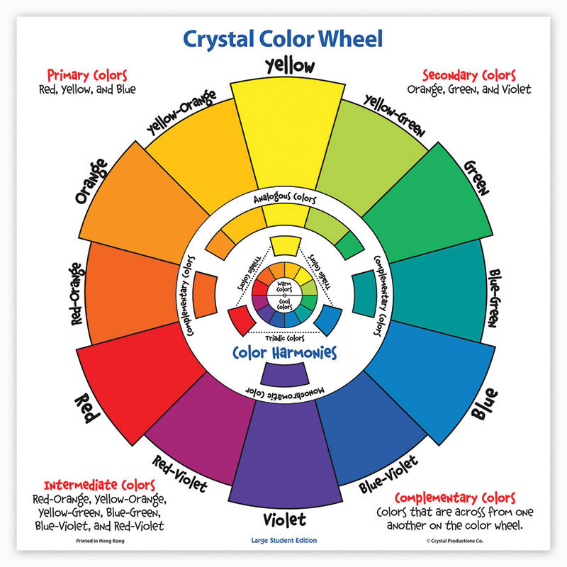 Color Wheel Chart For Teachers And Students Manual Guide