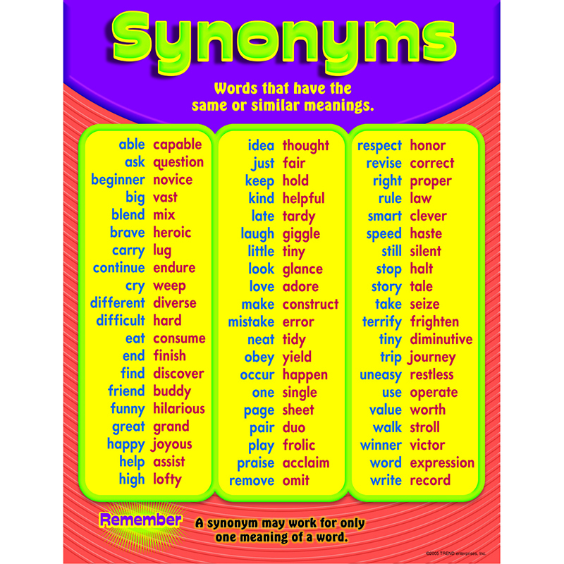 Printables Synonyms List For Grade 5 grade 5 scalien synonyms scalien