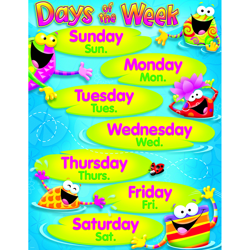 Collection Days Of The Week Poster For Kids - usarmycorpsofengineers