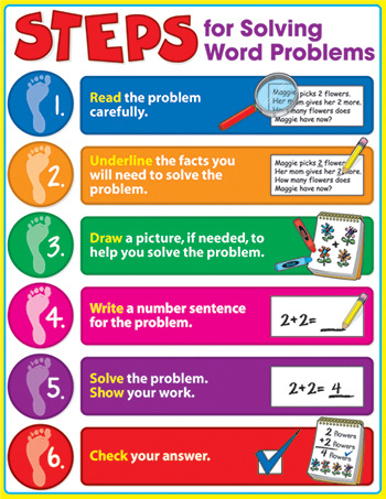 Steps for solving word problems chart let 17 x 22 by carson