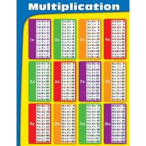 Maths Tables 2 To 20 | New Calendar Template Site