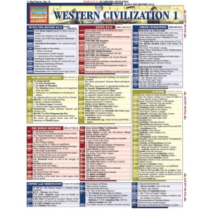 Western Civilization Study Guide Flashcards | Quizlet