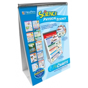 Flip chart online shopping