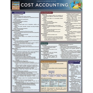 acct 553 study guide Home essays acct 553 acct 553  topics: expense  according to the irs audit techniques guide there is not a specific hour requirement even if you use a management company, you will be considered active if you are involved with the operation of your rental however, the taxpayer must be exercising independent judgment and not simply.