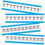 Carson-Dellosa Number Line