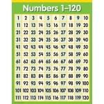 Creative Teaching Chart: Numbers 1 - 120