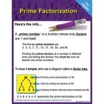 Prime Factorization Chart-Let: Pre-Algebra by Carson Dellosa