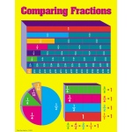 Comparing Fractions by Carson Dellosa