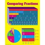 Comparing Fractions by Carson Dellosa