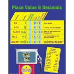 Place Value And Decimals by Carson Dellosa