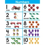 Number Set Chart-Let: 1-10 by Carson Dellosa
