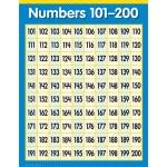 Numbers 101-200 Math SM Chart: Grade 1-3 by Creative Teaching Press