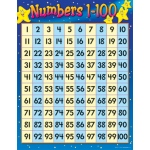 Numbers 1-100 Chart: 17'' x 22'', Grade 1-2 by Trend Enterprises