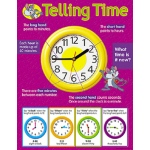 Telling Time Chart by Trend Enterprises