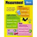 Measurement Metric Chart by Trend Enterprises