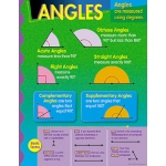Angles Chart by Trend Enterprises