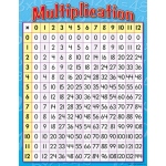 Multiplication Chart: 17'' x 22'', Grade 3-4 by Trend Enterprises