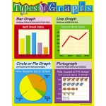 Types of Graphs Chart by Trend Enterprises