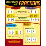 Operations With Fractions Chart by Trend Enterprises