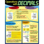 Operations With Decimals Chart by Trend Enterprises