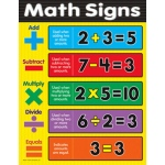 Math Signs Chart: Grade 1-3 by Trend Enterprises