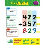 How to Add Chart: Grade 1-2 by Trend Enterprises