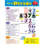 How to Divide Chart: Grade 3-5 by Trend Enterprises