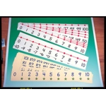 """Number Line Classroom: -20 to +100, 4"""" x 32'"""